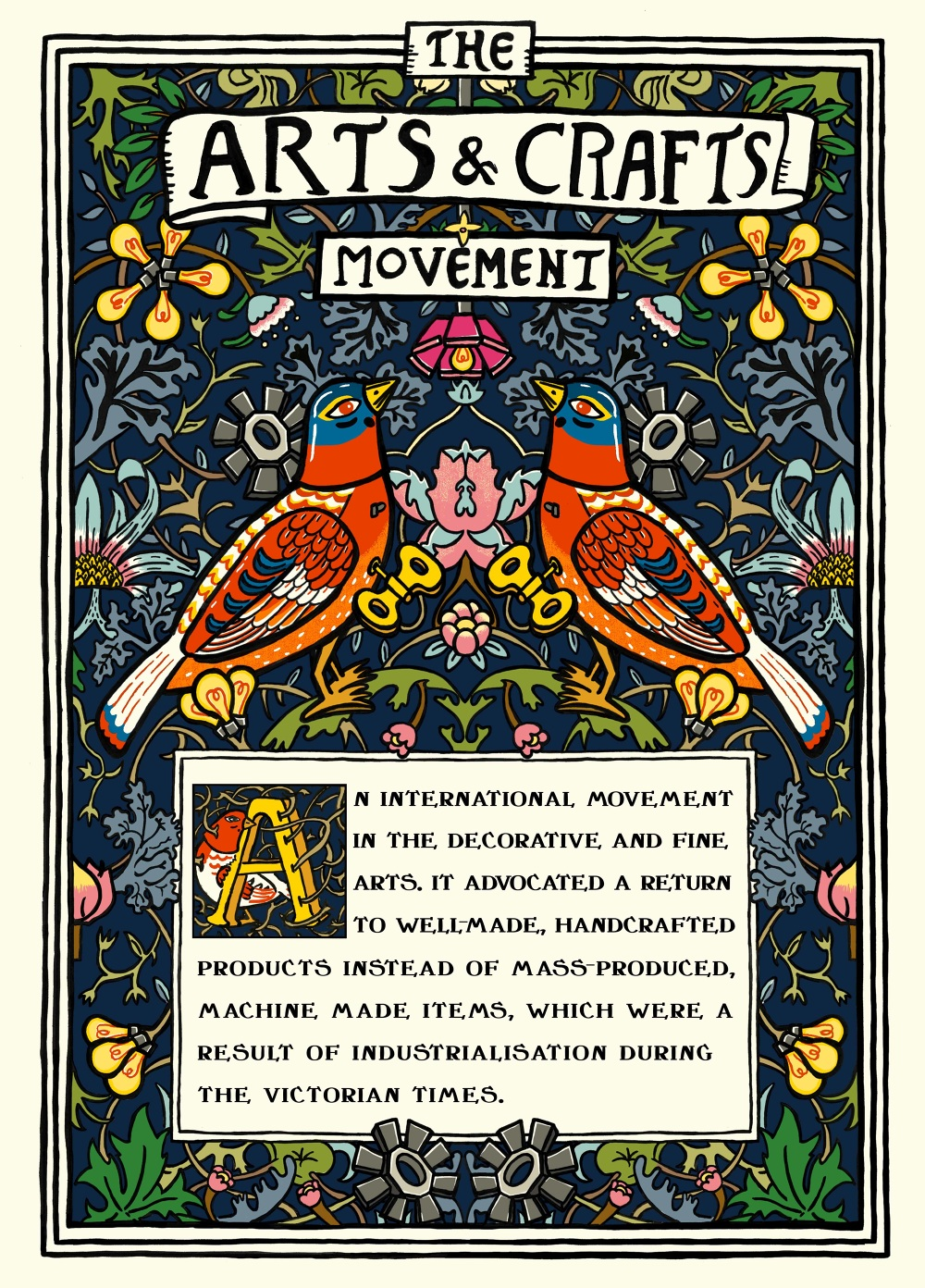 Bauhaus movement vs arts and crafts movement http for Arts and crafts style prints